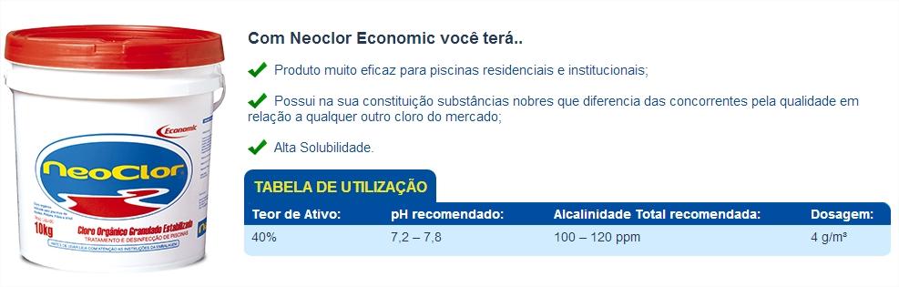 NeoClor-Economic
