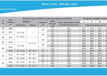 tabela-Linha-DFR